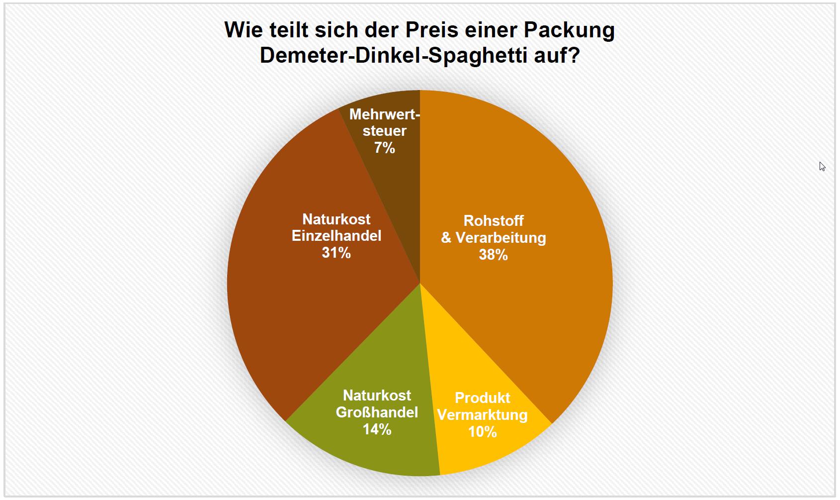 Beste Enorm Wie Diagramm Zu Verwenden Ist Galerie - Elektrische ...